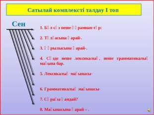 1. Бұл сөз неше құрамнан тұр: 2. Тұлғасына қарай-. 3. Құрылысына қарай-. 4.
