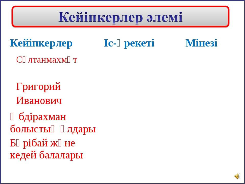 КейіпкерлерІс-әрекетіМінезі Сұлтанмахмұт  Григорий Иванович  Әбдірахман...