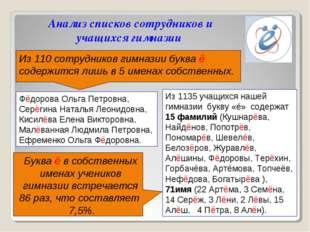 Анализ списков сотрудников и учащихся гимназии Из 110 сотрудников гимназии бу