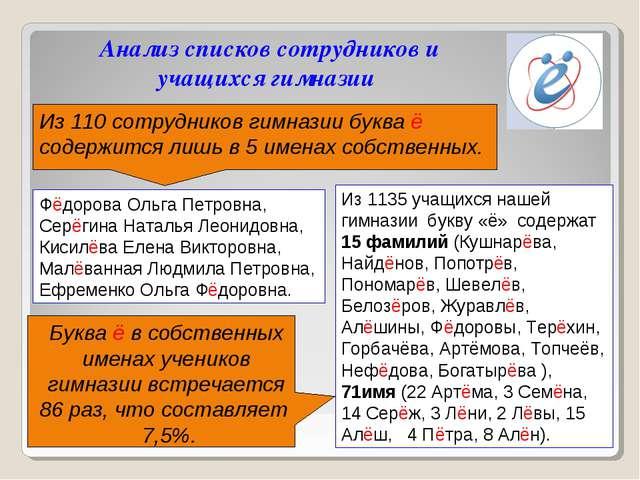 Анализ списков сотрудников и учащихся гимназии Из 110 сотрудников гимназии бу...