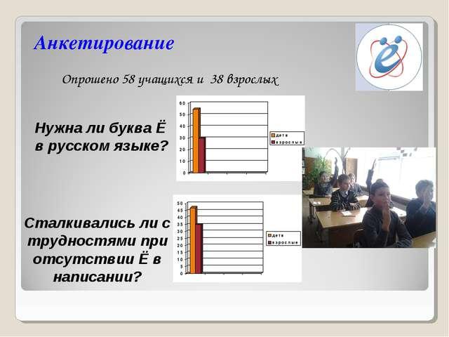 Анкетирование Опрошено 58 учащихся и 38 взрослых Нужна ли буква Ё в русском я...
