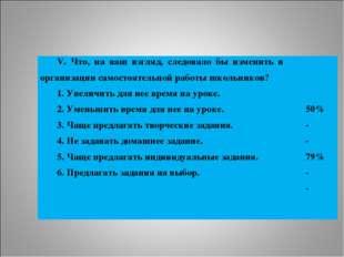 V. Что, на ваш взгляд, следовало бы изменить в организации самостоятельной ра