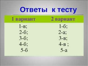 Ответы к тесту 1 вариант 2 вариант 1-в; 2-б; 3-б; 4-б; 5-б1-б; 2-а; 3-в; 4-