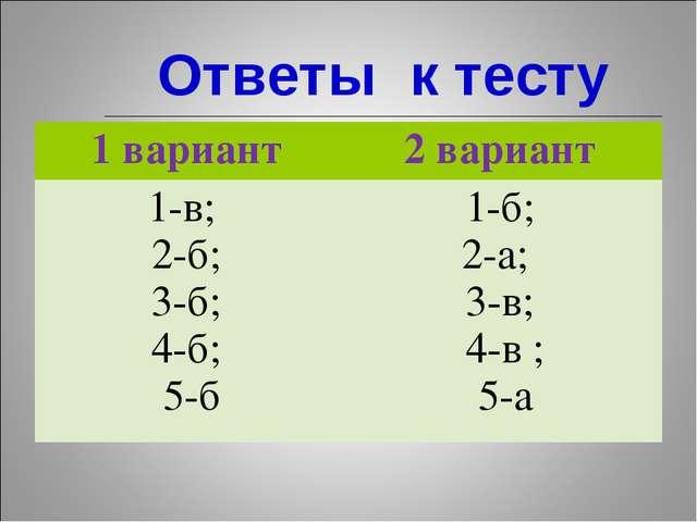 Ответы к тесту 1 вариант 2 вариант 1-в; 2-б; 3-б; 4-б; 5-б1-б; 2-а; 3-в; 4-...