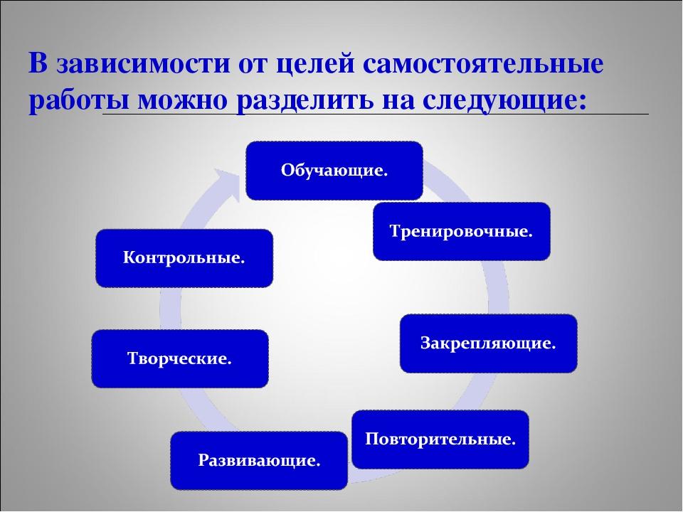 В зависимости от целей самостоятельные работы можно разделить на следующие: