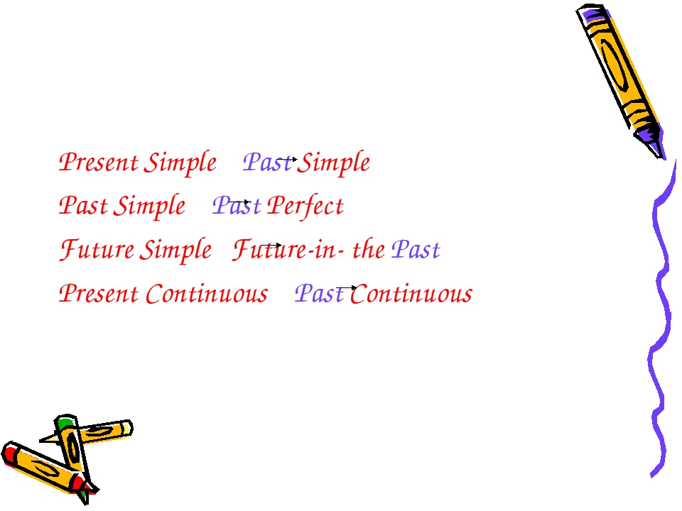 Present Simple Past Simple Past Simple Past Perfect Future Simple Future-in-...