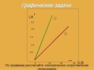 0 20 30 40 U,В I,А 0,5 1,0 2,0 1,5 2,5 По графикам рассчитайте электрическое