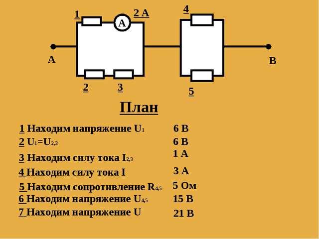 А 1 2 3 4 5 А В 2 А План 1 Находим напряжение U1 2 U1=U2,3 3 Находим силу ток...