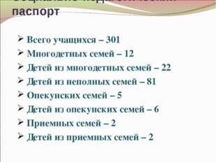 Социально-педагогический паспорт Всего учащихся – 301 Многодетных семей – 12