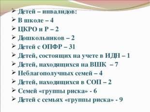 Детей – инвалидов: В школе – 4 ЦКРО и Р – 2 Дошкольников – 2 Детей с ОПФР – 3