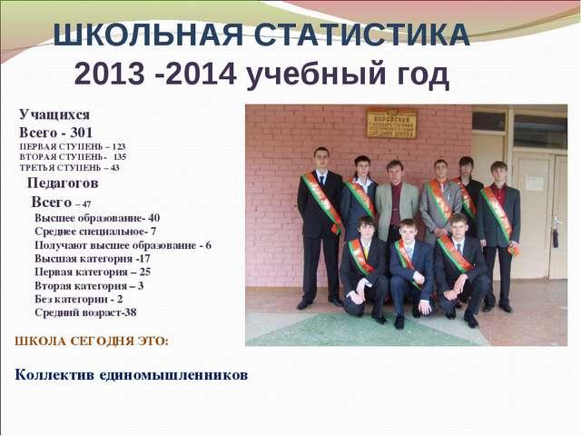ШКОЛЬНАЯ СТАТИСТИКА 2013 -2014 учебный год Учащихся Всего - 301 ПЕРВАЯ СТУПЕН...