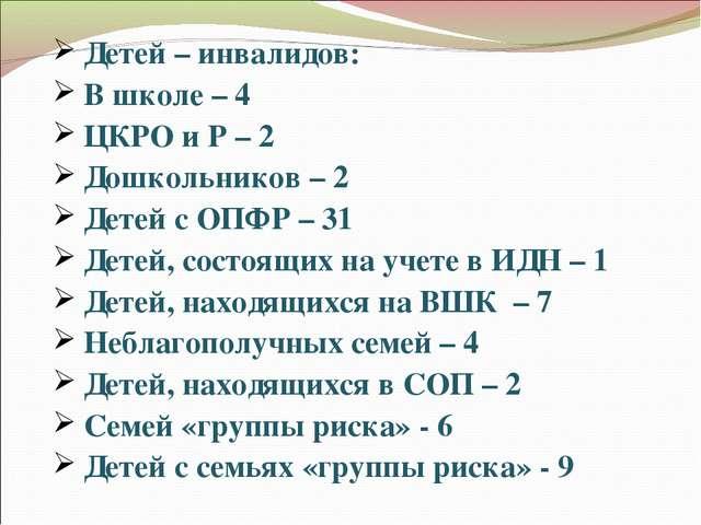 Детей – инвалидов: В школе – 4 ЦКРО и Р – 2 Дошкольников – 2 Детей с ОПФР – 3...