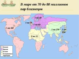В мире от 70 до 80 миллионов пар близнецов 1 на 69 1 на 49 1 на 76 1 на 250 1