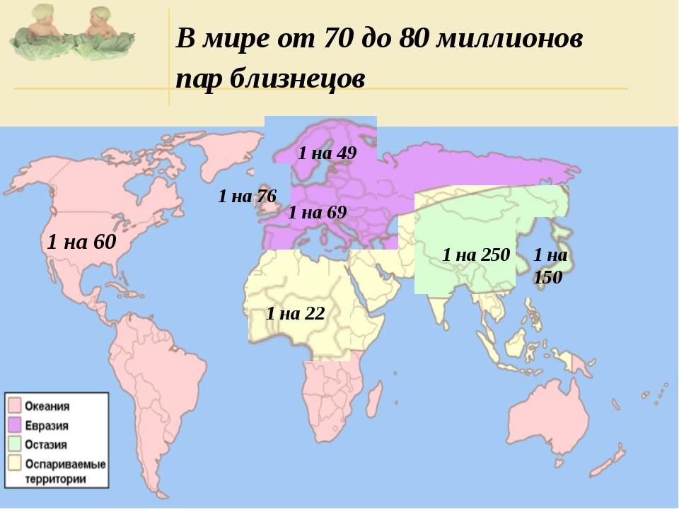 В мире от 70 до 80 миллионов пар близнецов 1 на 69 1 на 49 1 на 76 1 на 250 1...