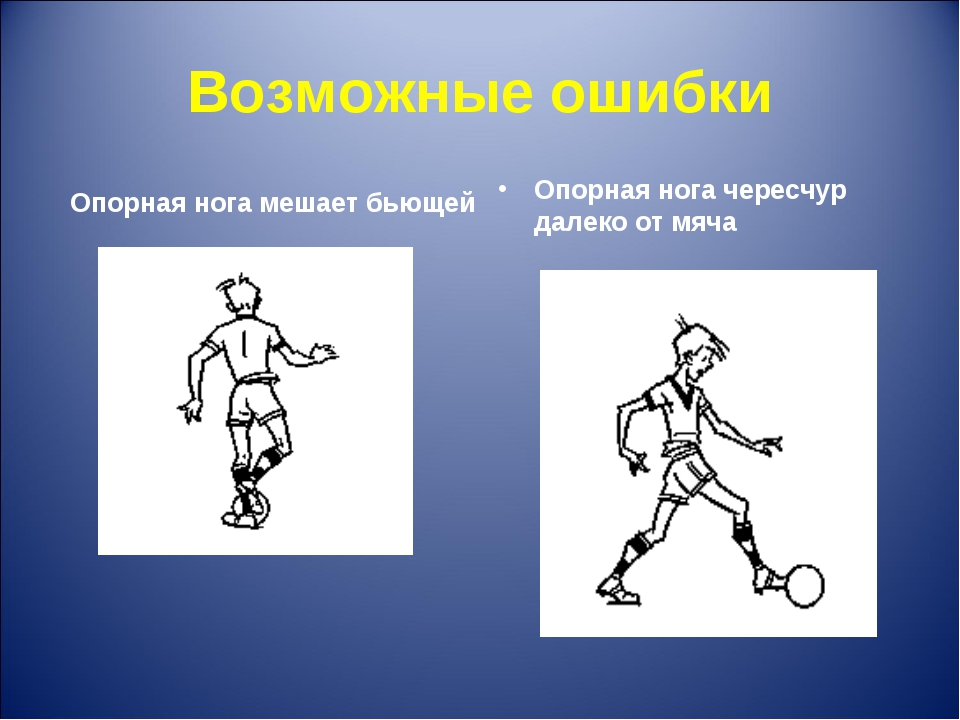 Возможные ошибки Опорная нога чересчур далеко от мяча Опорная нога мешает бь...