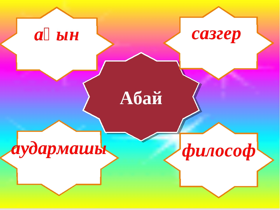 Абай сазгер аудармашы ақын философ