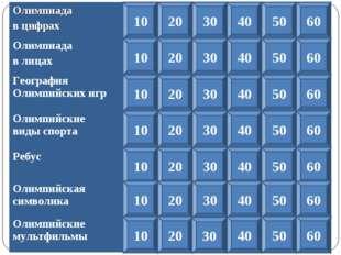 Олимпиада в цифрах Олимпиада в лицах География Олимпийских игр Олимпийские ви