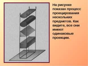 На рисунке показан процесс проецирования нескольких предметов. Как видите, вс