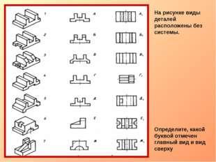 На рисунке виды деталей расположены без системы. Определите, какой буквой отм