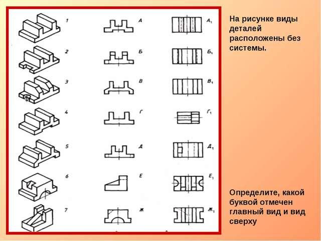 На рисунке виды деталей расположены без системы. Определите, какой буквой отм...