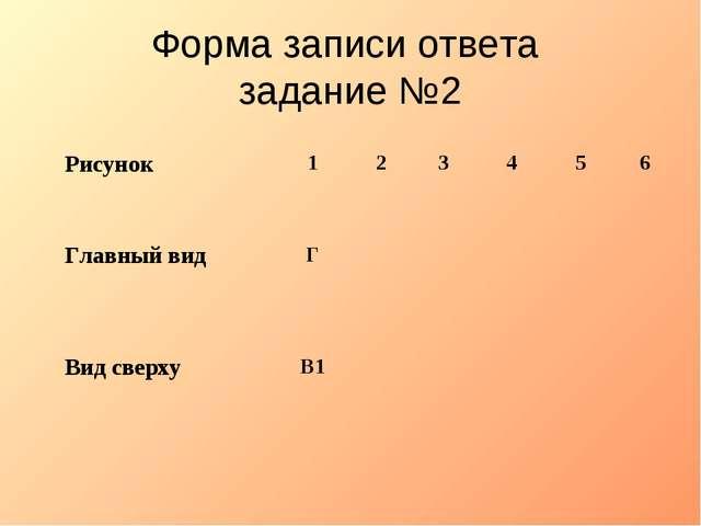Форма записи ответа задание №2 Рисунок123456 Главный видГ Вид све...