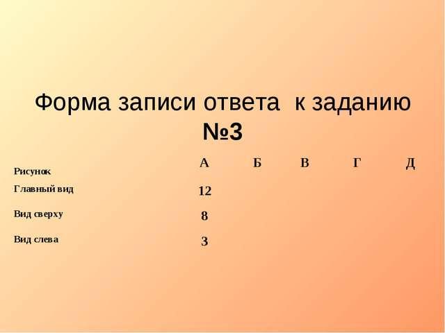 Форма записи ответа к заданию №3 РисунокАБВГД Главный вид12 Вид све...