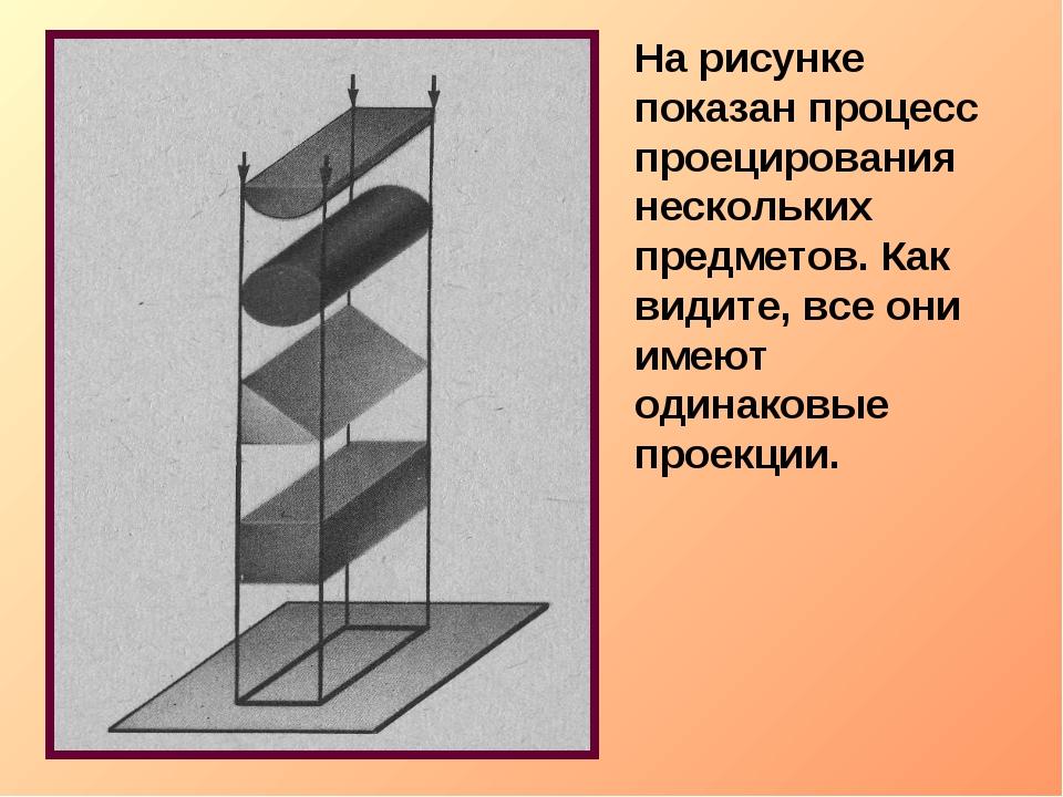 На рисунке показан процесс проецирования нескольких предметов. Как видите, вс...