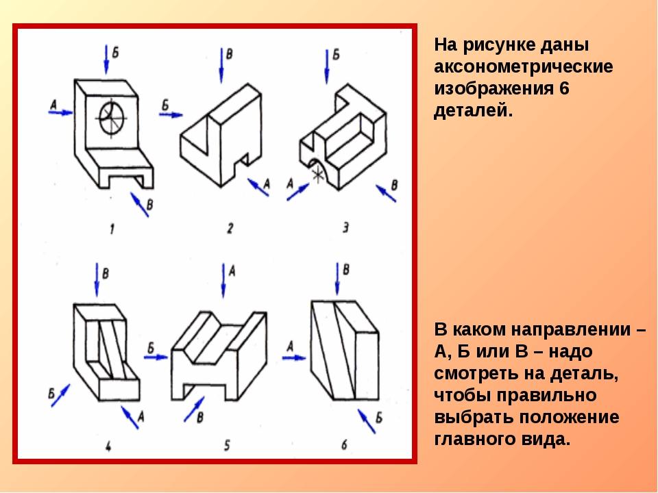 На рисунке даны аксонометрические изображения 6 деталей. В каком направлении...