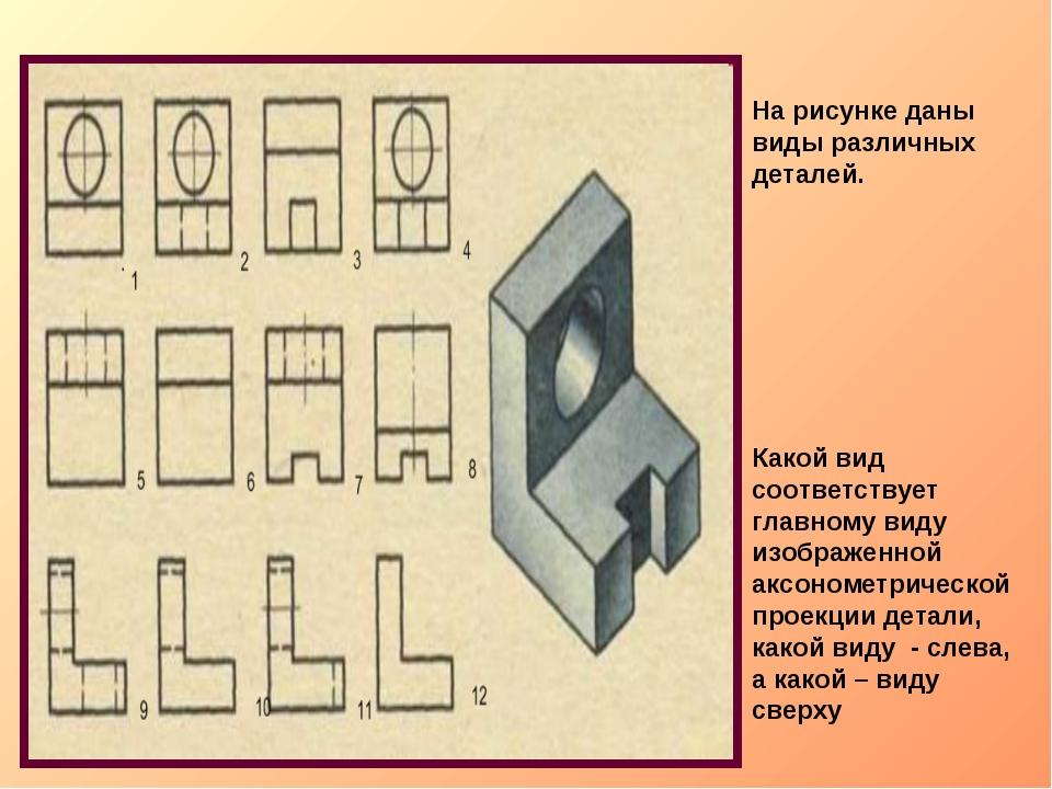 На рисунке даны виды различных деталей. Какой вид соответствует главному виду...
