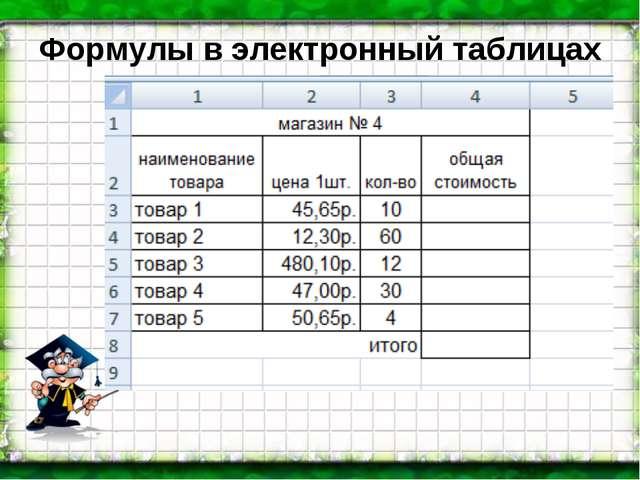 формула в электронной таблице ее типы