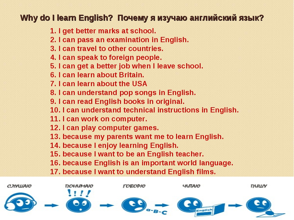 1. I get better marks at school. 2. I can pass an examination in English. 3....