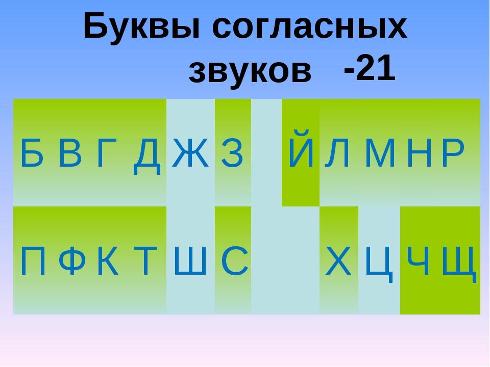 Буквы согласных звуков -21 БВГДЖЗЙЛМНР ПФКТШСХЦЧЩ