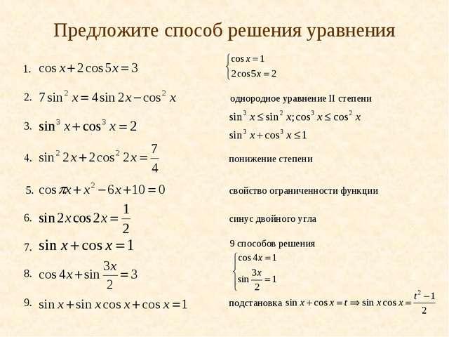 Предложите способ решения уравнения однородное уравнение II степени понижение...
