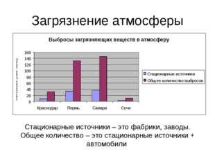 Загрязнение атмосферы Стационарные источники – это фабрики, заводы. Общее кол