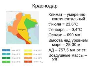 Краснодар Климат – умеренно-континентальный t°июля = 23,6°С t°января = - 0,4°