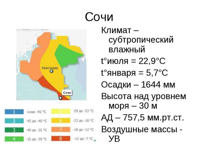 Сочи Климат – субтропический влажный t°июля = 22,9°С t°января = 5,7°С Осадки...