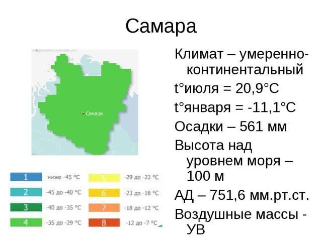 Самара Климат – умеренно-континентальный t°июля = 20,9°С t°января = -11,1°С О...