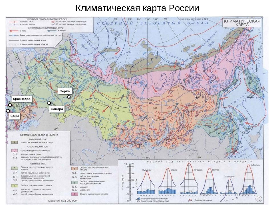 Климатическая карта России