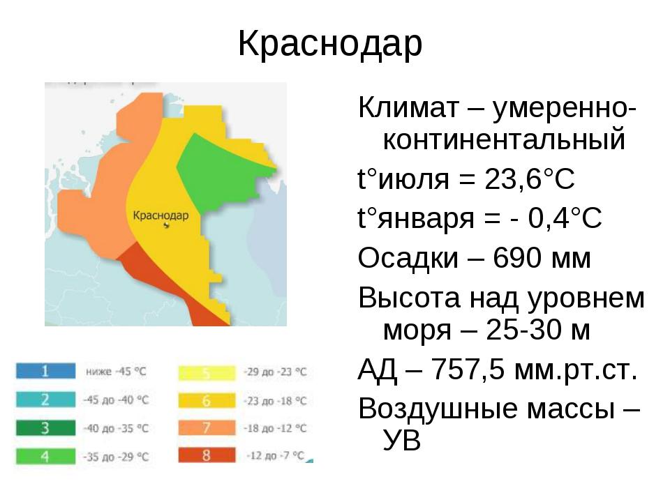 Краснодар Климат – умеренно-континентальный t°июля = 23,6°С t°января = - 0,4°...