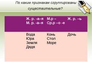По каким признакам сгруппированы существительные? Ж. р. -а–я М. р. -а–яМ.р