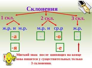 *  Склонения 1 скл. 2 скл. 3 скл. ж.р. и м.р. м.р. и ср.р. ж.р. -а -я - -о