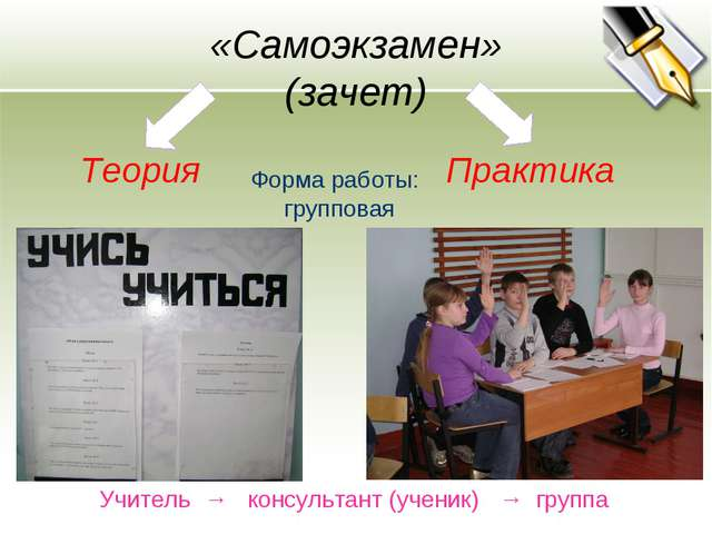 «Самоэкзамен» (зачет) Теория Практика Форма работы: групповая Учитель → консу...