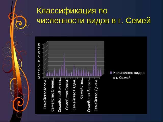 Классификация по численности видов в г. Семей