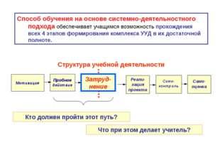 Суть СДП Способ обучения на основе системно-деятельностного подхода обеспечив