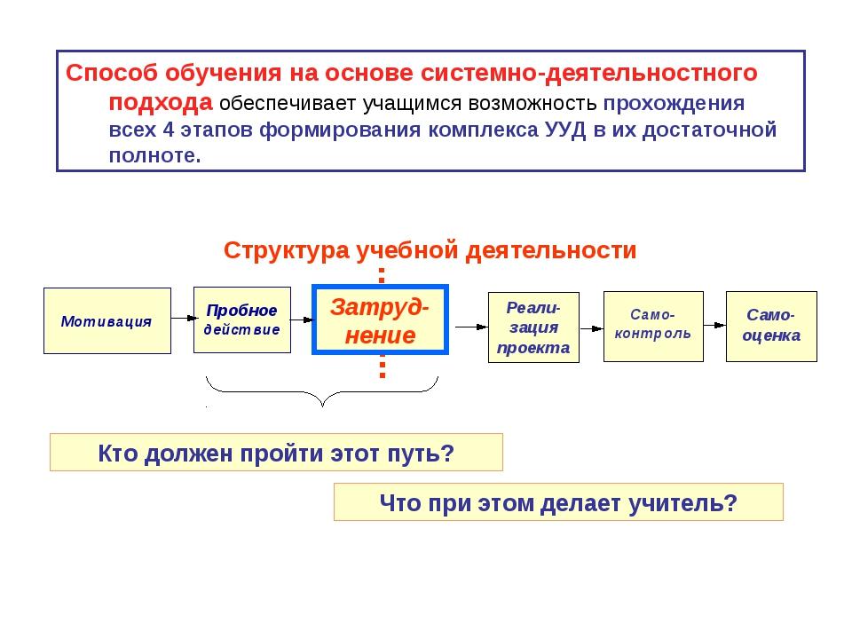 Суть СДП Способ обучения на основе системно-деятельностного подхода обеспечив...