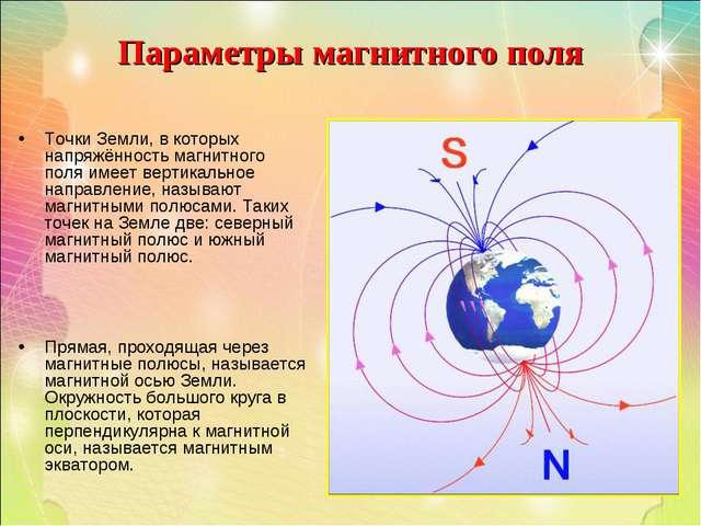 Параметры магнитного поля Точки Земли, в которых напряжённость магнитного пол...