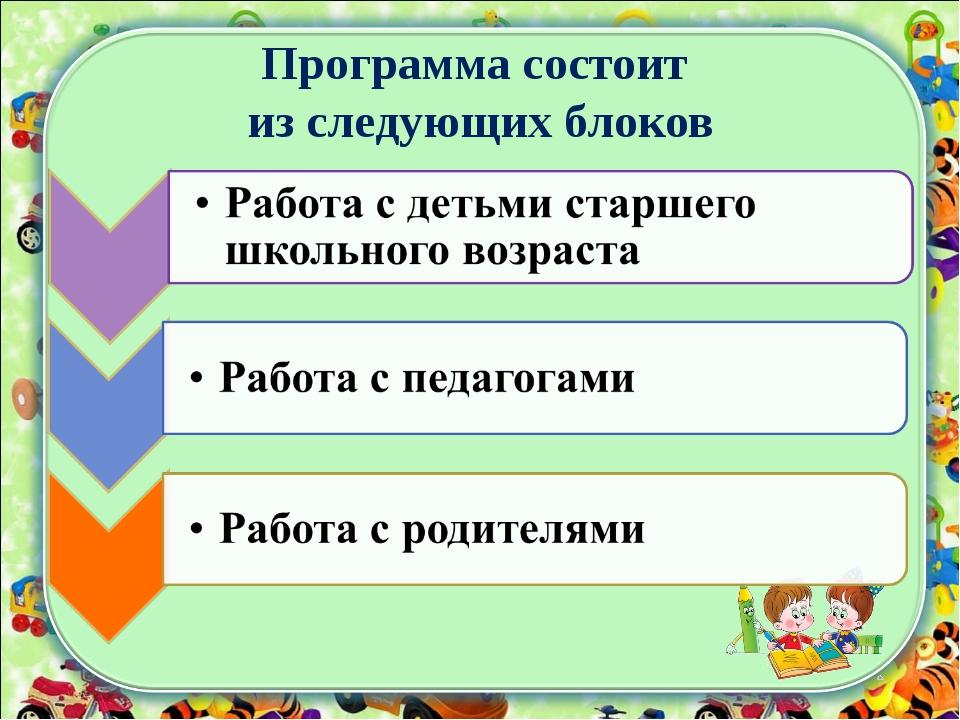 Программа состоит из следующих блоков