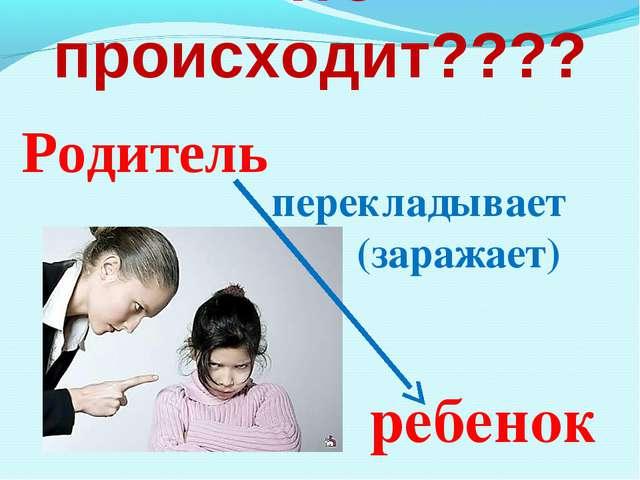 Что происходит???? Родитель ребенок перекладывает (заражает)