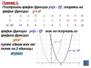Пример 1. Построить график функции y=(x - 2)2, опираясь на график функции y =
