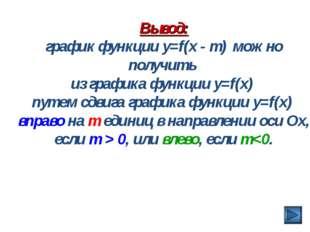 Вывод: график функции y=f(x - m) можно получить из графика функции y=f(x) пут